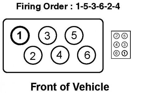 Vr6 Engine Misfire Diagnosis | Kansas City TDI on 1.8t coolant diagram, car coolant diagram, engine coolant diagram, buick v6 coolant diagram, t5 coolant diagram,